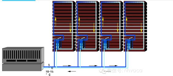 Application of Plate Heat Exchanger in HVAC
